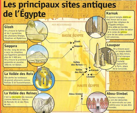 Top Les principaux sites antique d'égypte IH41